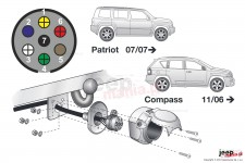 Electric harnesses for towing hook, dedicated, 7-PIN : Jeep Patriot MK